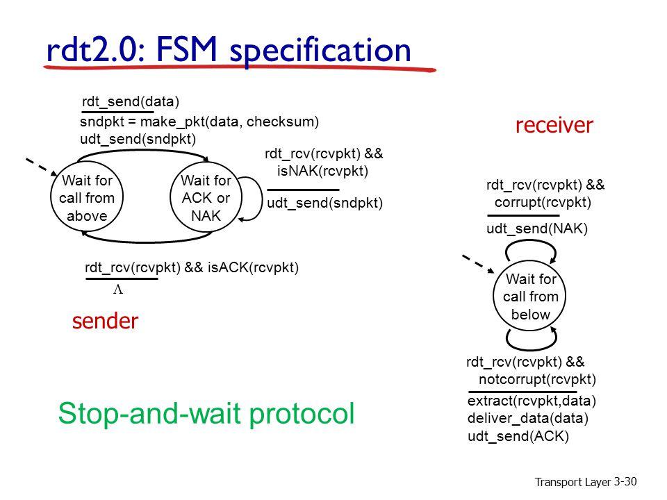 Transport Layer 3-30 rdt2.0: FSM specification Wait for call from above sndpkt = make_pkt(data, checksum) udt_send(sndpkt) extract(rcvpkt,data) deliver_data(data) udt_send(ACK) rdt_rcv(rcvpkt) && notcorrupt(rcvpkt) rdt_rcv(rcvpkt) && isACK(rcvpkt) udt_send(sndpkt) rdt_rcv(rcvpkt) && isNAK(rcvpkt) udt_send(NAK) rdt_rcv(rcvpkt) && corrupt(rcvpkt) Wait for ACK or NAK Wait for call from below sender receiver rdt_send(data)  Stop-and-wait protocol