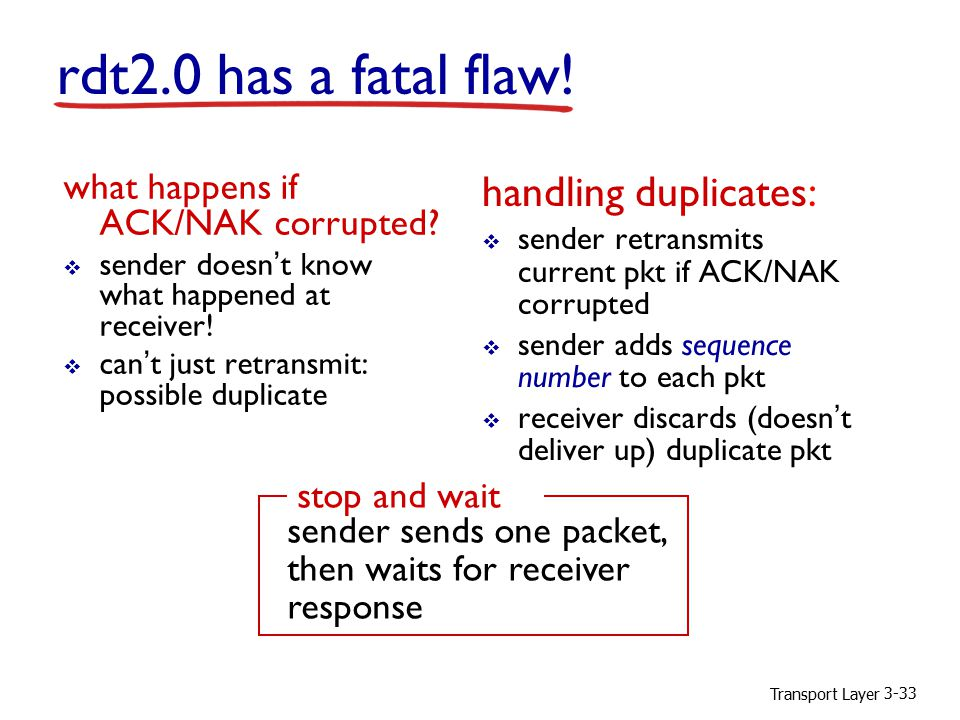 Transport Layer 3-33 rdt2.0 has a fatal flaw! what happens if ACK/NAK corrupted?  sender doesn't know what happened at receiver!  can't just retrans