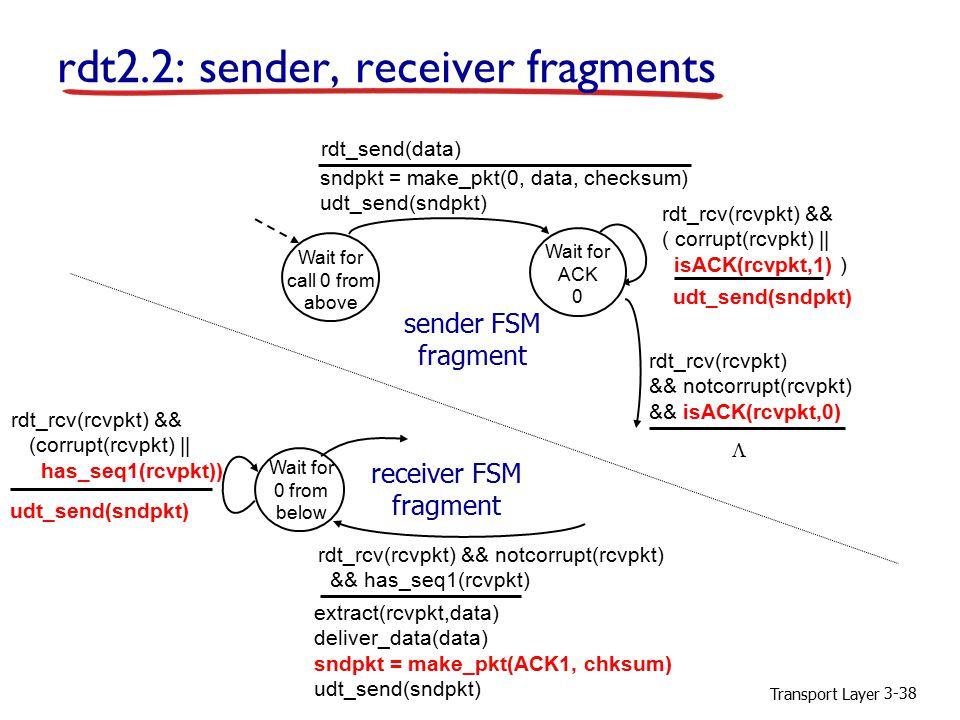 Transport Layer 3-38 rdt2.2: sender, receiver fragments Wait for call 0 from above sndpkt = make_pkt(0, data, checksum) udt_send(sndpkt) rdt_send(data) udt_send(sndpkt) rdt_rcv(rcvpkt) && ( corrupt(rcvpkt) || isACK(rcvpkt,1) ) rdt_rcv(rcvpkt) && notcorrupt(rcvpkt) && isACK(rcvpkt,0) Wait for ACK 0 sender FSM fragment rdt_rcv(rcvpkt) && notcorrupt(rcvpkt) && has_seq1(rcvpkt) extract(rcvpkt,data) deliver_data(data) sndpkt = make_pkt(ACK1, chksum) udt_send(sndpkt) Wait for 0 from below rdt_rcv(rcvpkt) && (corrupt(rcvpkt) || has_seq1(rcvpkt)) udt_send(sndpkt) receiver FSM fragment 