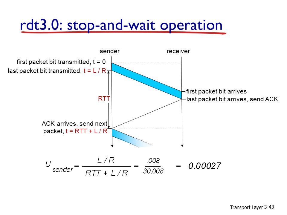 Transport Layer 3-43 rdt3.0: stop-and-wait operation first packet bit transmitted, t = 0 senderreceiver RTT last packet bit transmitted, t = L / R fir