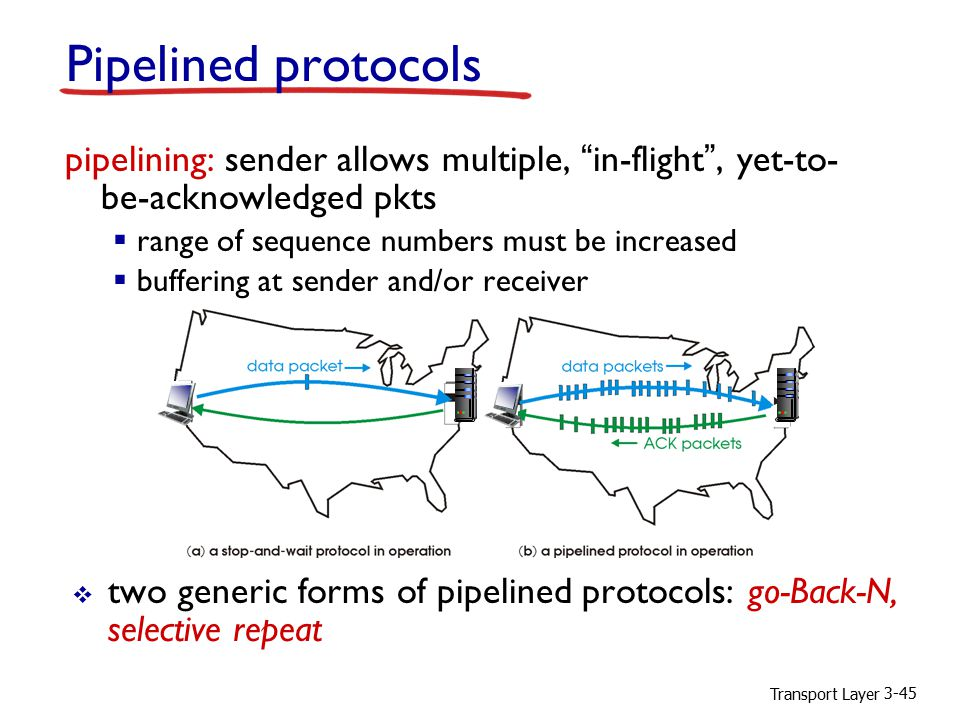 "Transport Layer 3-45 Pipelined protocols pipelining: sender allows multiple, ""in-flight"", yet-to- be-acknowledged pkts  range of sequence numbers mus"