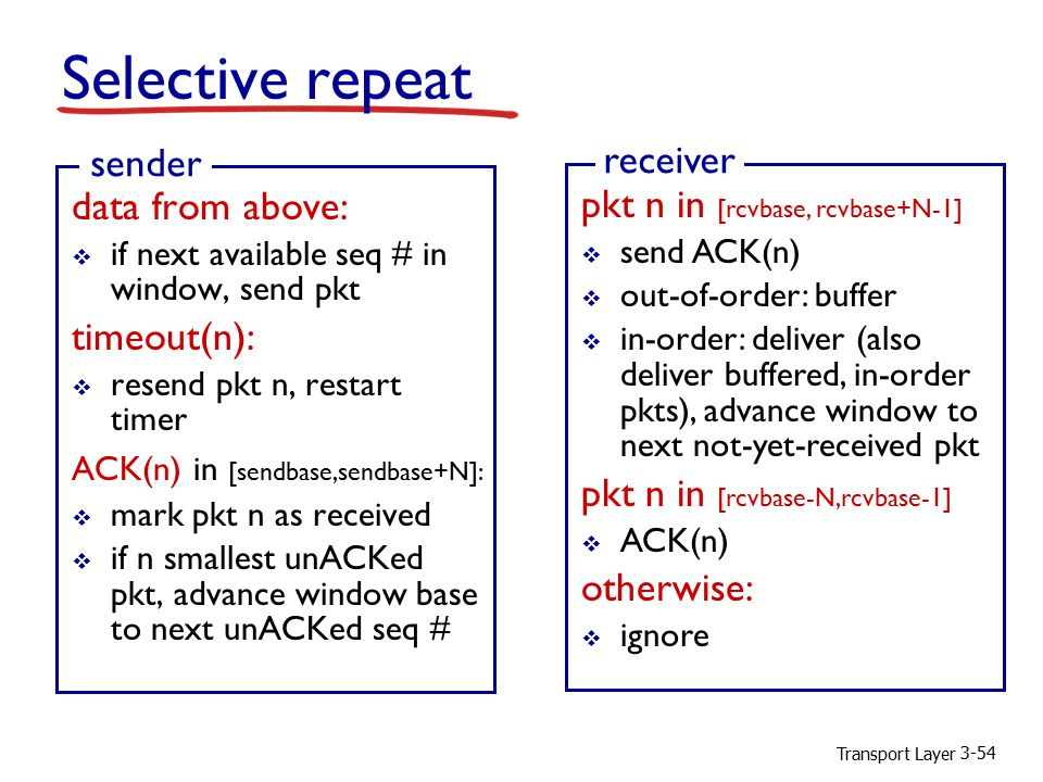 Transport Layer 3-54 Selective repeat data from above:  if next available seq # in window, send pkt timeout(n):  resend pkt n, restart timer ACK(n)