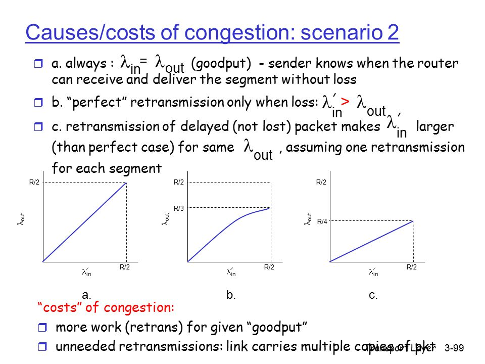 Transport Layer 3-99 Causes/costs of congestion: scenario 2 r a. always : (goodput) - sender knows when the router can receive and deliver the segment