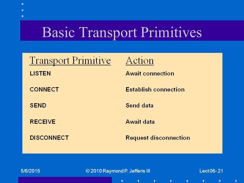 5/6/2015© 2010 Raymond P. Jefferis IIILect 06- 21 Basic Transport Primitives