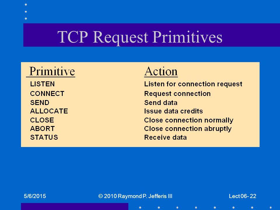 5/6/2015© 2010 Raymond P. Jefferis IIILect 06- 22 TCP Request Primitives
