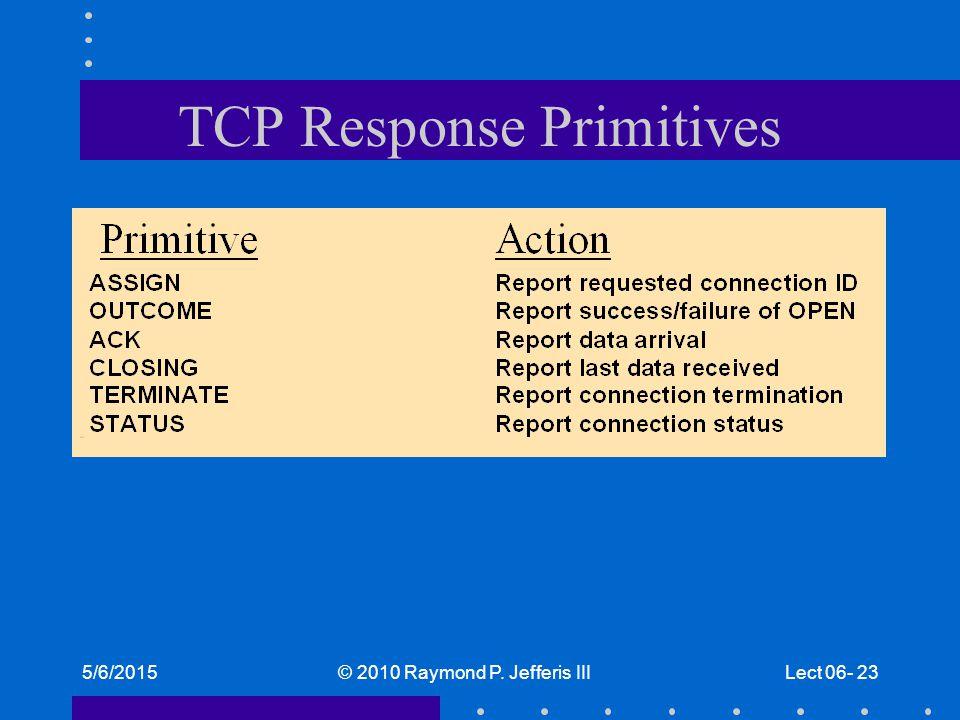 5/6/2015© 2010 Raymond P. Jefferis IIILect 06- 23 TCP Response Primitives