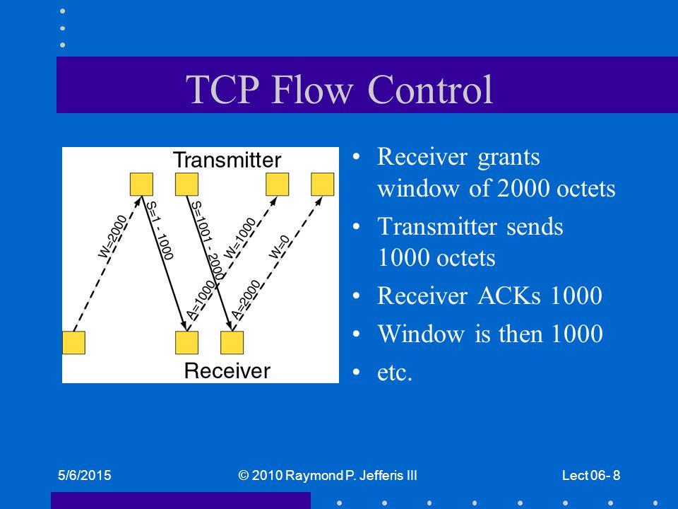 5/6/2015© 2010 Raymond P. Jefferis IIILect 06- 9 TCP Header