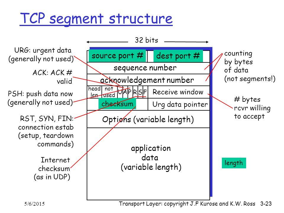 Transport Layer: copyright J.F Kurose and K.W. Ross 3-23 TCP segment structure source port # dest port # 32 bits application data (variable length) se