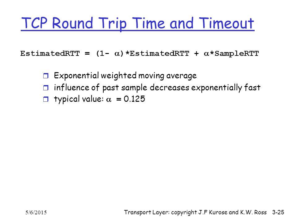 Transport Layer: copyright J.F Kurose and K.W. Ross 3-25 TCP Round Trip Time and Timeout EstimatedRTT = (1-  )*EstimatedRTT +  *SampleRTT r Exponent