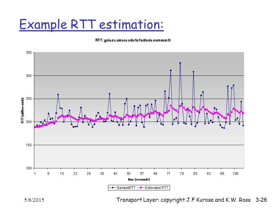 Transport Layer: copyright J.F Kurose and K.W. Ross 3-26 Example RTT estimation: 5/6/2015