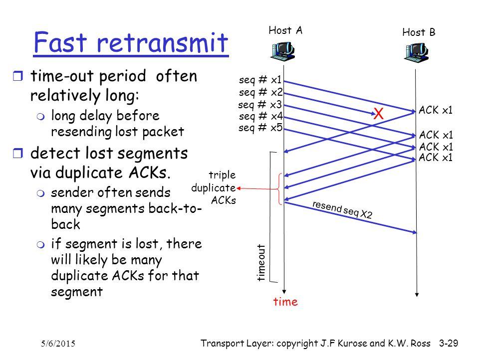 Transport Layer: copyright J.F Kurose and K.W. Ross 3-29 Host A timeout Host B time X resend seq X2 seq # x1 seq # x2 seq # x3 seq # x4 seq # x5 ACK x
