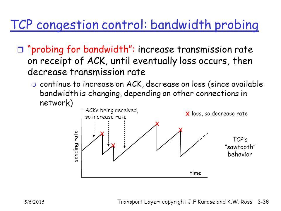 "Transport Layer: copyright J.F Kurose and K.W. Ross 3-36 TCP congestion control: bandwidth probing r ""probing for bandwidth"": increase transmission ra"