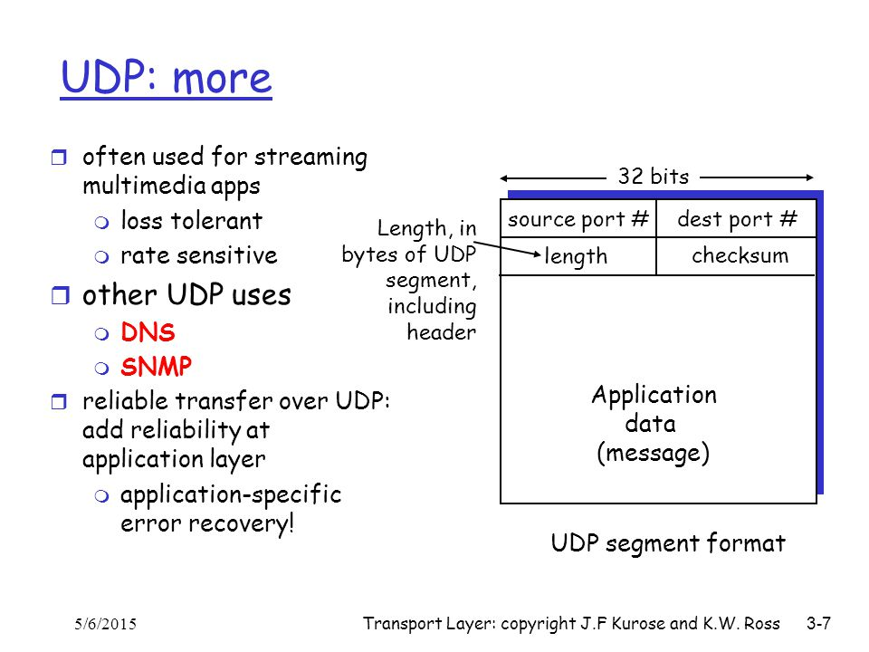 Transport Layer: copyright J.F Kurose and K.W. Ross 3-7 UDP: more r often used for streaming multimedia apps m loss tolerant m rate sensitive r other
