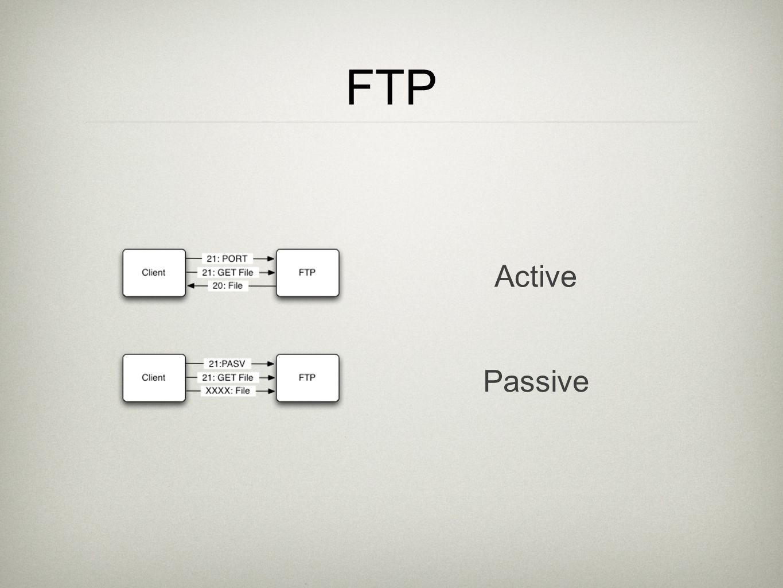 FTP Active Passive