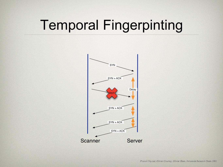 Temporal Fingerpinting Franck Veysset, Olivier Courtay, Olivier Heen, Intranode Research Team 2002