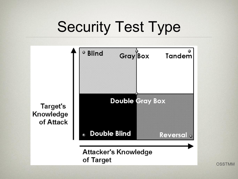 Service identification Grab banner Defense : slow down null probe Nmap have anti-defense....