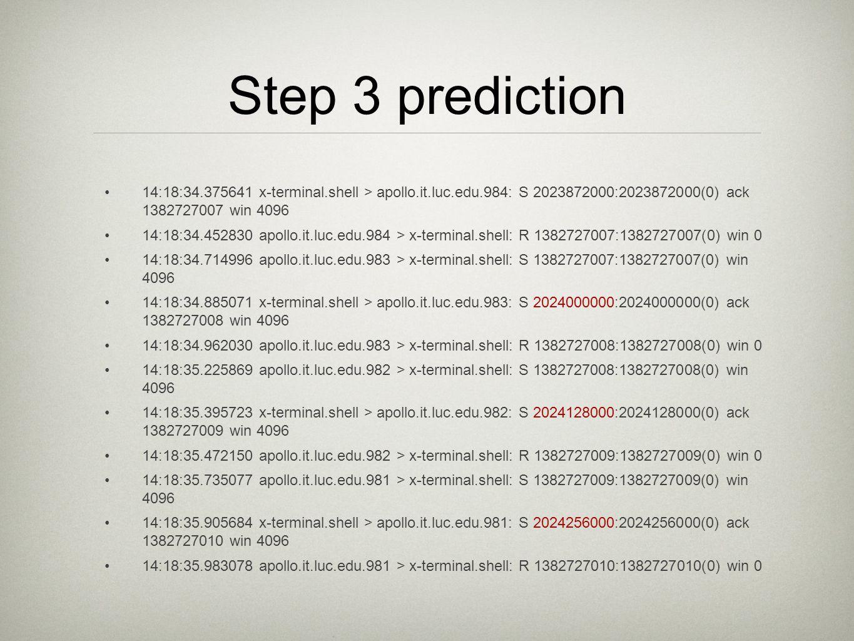 Step 3 prediction 14:18:34.375641 x-terminal.shell > apollo.it.luc.edu.984: S 2023872000:2023872000(0) ack 1382727007 win 4096 14:18:34.452830 apollo.it.luc.edu.984 > x-terminal.shell: R 1382727007:1382727007(0) win 0 14:18:34.714996 apollo.it.luc.edu.983 > x-terminal.shell: S 1382727007:1382727007(0) win 4096 14:18:34.885071 x-terminal.shell > apollo.it.luc.edu.983: S 2024000000:2024000000(0) ack 1382727008 win 4096 14:18:34.962030 apollo.it.luc.edu.983 > x-terminal.shell: R 1382727008:1382727008(0) win 0 14:18:35.225869 apollo.it.luc.edu.982 > x-terminal.shell: S 1382727008:1382727008(0) win 4096 14:18:35.395723 x-terminal.shell > apollo.it.luc.edu.982: S 2024128000:2024128000(0) ack 1382727009 win 4096 14:18:35.472150 apollo.it.luc.edu.982 > x-terminal.shell: R 1382727009:1382727009(0) win 0 14:18:35.735077 apollo.it.luc.edu.981 > x-terminal.shell: S 1382727009:1382727009(0) win 4096 14:18:35.905684 x-terminal.shell > apollo.it.luc.edu.981: S 2024256000:2024256000(0) ack 1382727010 win 4096 14:18:35.983078 apollo.it.luc.edu.981 > x-terminal.shell: R 1382727010:1382727010(0) win 0