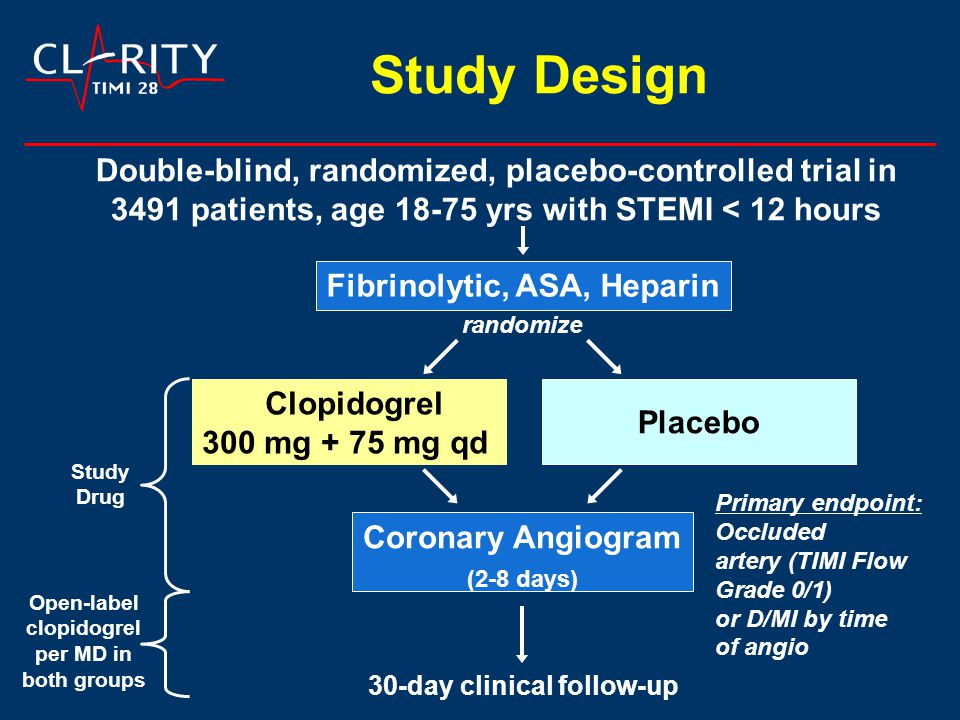 Major Exclusion Criteria Clopidogrel within 7 days or planned Rx with clopidogrel or GP IIb/IIIa before angiography Contraindications to lysis (stroke, ICH, brain tumor) Cardiogenic shock Intention of angiography within 48 hours in absence of a new clinical indication 4000 U bolus UFH or > 67 kg & > 5000 U bolus UFH