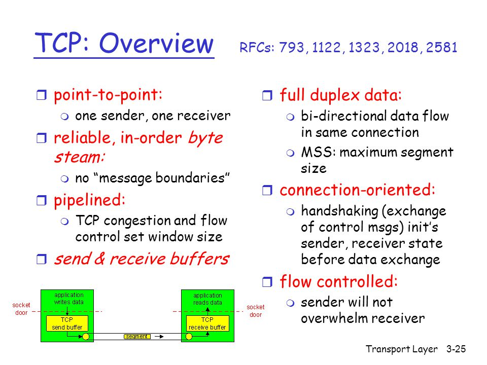 Transport Layer3-25 TCP: Overview RFCs: 793, 1122, 1323, 2018, 2581 r full duplex data: m bi-directional data flow in same connection m MSS: maximum segment size r connection-oriented: m handshaking (exchange of control msgs) init's sender, receiver state before data exchange r flow controlled: m sender will not overwhelm receiver r point-to-point: m one sender, one receiver r reliable, in-order byte steam: m no message boundaries r pipelined: m TCP congestion and flow control set window size r send & receive buffers