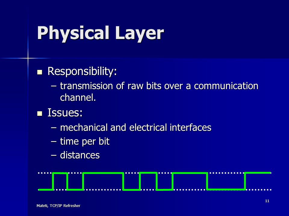 Mateti, TCP/IP Refresher 11 Physical Layer Responsibility: Responsibility: –transmission of raw bits over a communication channel. Issues: Issues: –me