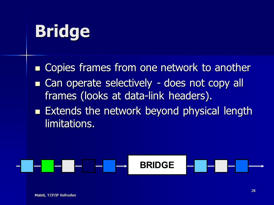 Mateti, TCP/IP Refresher 28 Bridge Copies frames from one network to another Copies frames from one network to another Can operate selectively - does
