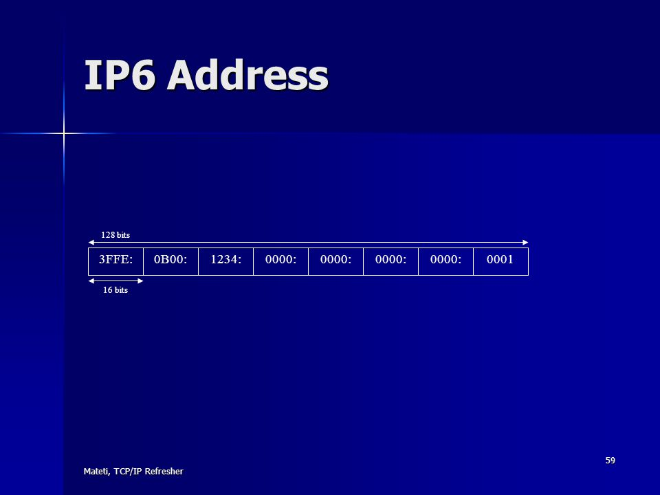 Mateti, TCP/IP Refresher 59 IP6 Address 16 bits 3FFE:0B00:1234:0000: 0001 128 bits