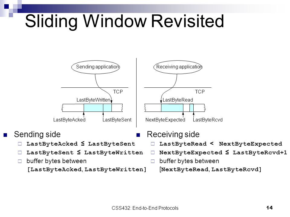 14 Sliding Window Revisited Sending side  LastByteAcked ≤ LastByteSent  LastByteSent ≤ LastByteWritten  buffer bytes between [LastByteAcked, LastByteWritten] Sending application LastByteWritten TCP LastByteSentLastByteAcked Receiving application LastByteRead TCP LastByteRcvdNextByteExpected Receiving side  LastByteRead < NextByteExpected  NextByteExpected ≤ LastByteRcvd+1  buffer bytes between [ NextByteRead, LastByteRcvd] CSS432: End-to-End Protocols