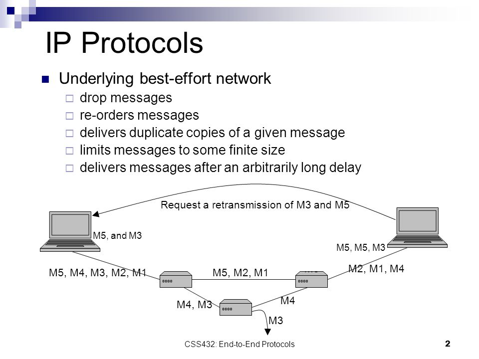 2 IP Protocols Underlying best-effort network  drop messages  re-orders messages  delivers duplicate copies of a given message  limits messages to some finite size  delivers messages after an arbitrarily long delay M5, M4, M3, M2, M1M5, M2, M1 M4, M3 M4 M3 M2, M1, M4M5 Request a retransmission of M3 and M5 M5, and M3 M5, M5, M3 CSS432: End-to-End Protocols