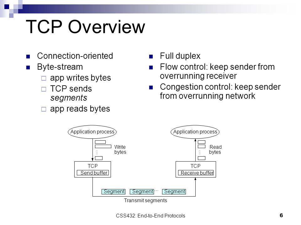 6 TCP Overview Connection-oriented Byte-stream  app writes bytes  TCP sends segments  app reads bytes Application process Write bytes TCP Send buffer Segment Transmit segments Application process Read bytes TCP Receive buffer … …… Full duplex Flow control: keep sender from overrunning receiver Congestion control: keep sender from overrunning network CSS432: End-to-End Protocols