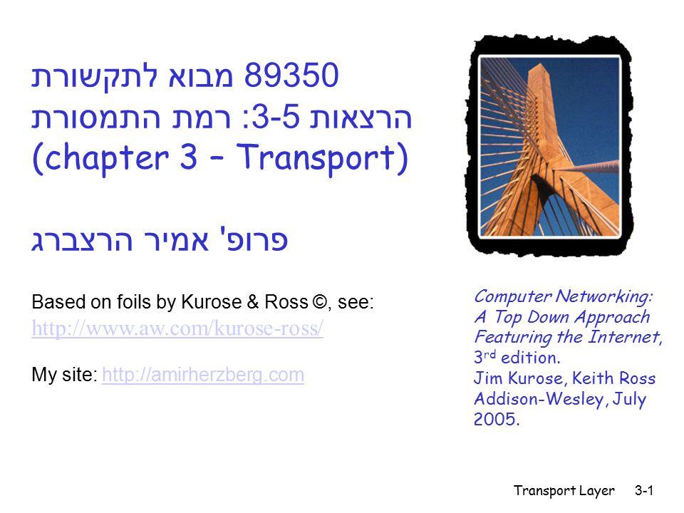 Transport Layer3-12 NAPT/NAT: Network Address (Port) Translation 1.