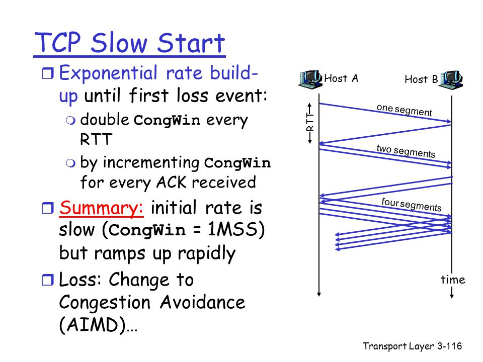 Transport Layer3-116 TCP Slow Start r Exponential rate build- up until first loss event:  double CongWin every RTT  by incrementing CongWin for every ACK received  Summary: initial rate is slow ( CongWin = 1MSS) but ramps up rapidly r Loss: Change to Congestion Avoidance (AIMD)… Host A one segment RTT Host B time two segments four segments