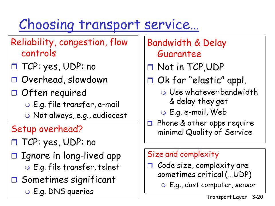 Transport Layer3-20 Choosing transport service… Reliability, congestion, flow controls r TCP: yes, UDP: no r Overhead, slowdown r Often required m E.g.