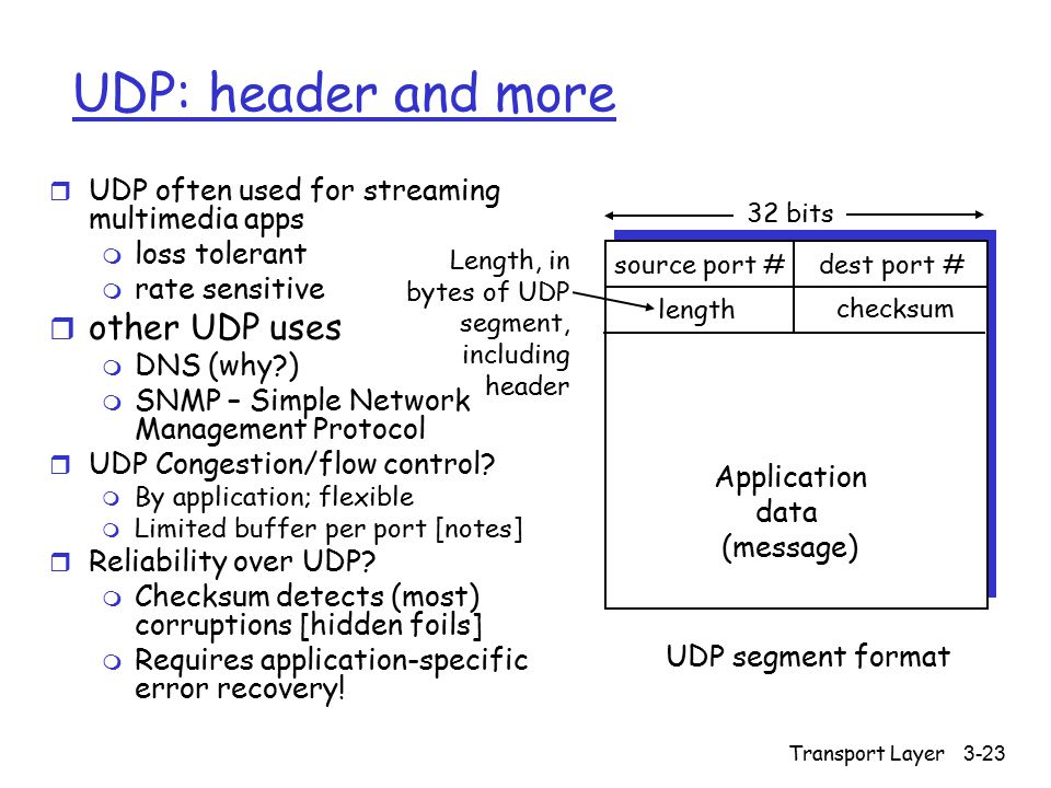 Transport Layer3-23 UDP: header and more r UDP often used for streaming multimedia apps m loss tolerant m rate sensitive r other UDP uses m DNS (why ) m SNMP – Simple Network Management Protocol r UDP Congestion/flow control.