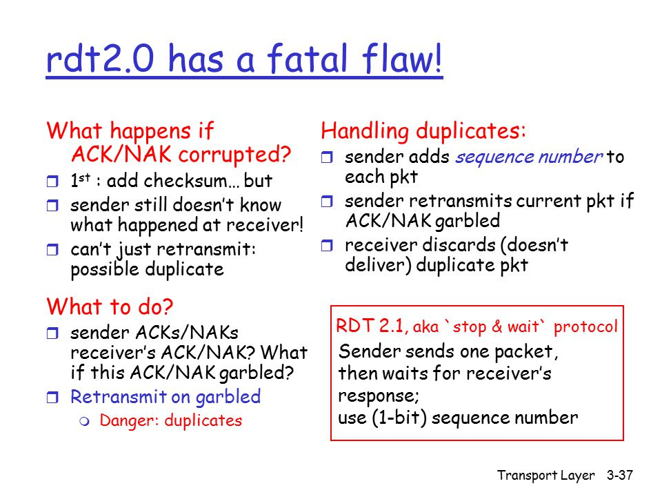 Transport Layer3-37 rdt2.0 has a fatal flaw. What happens if ACK/NAK corrupted.