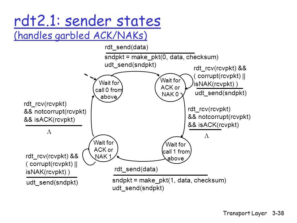 Transport Layer3-38 rdt2.1: sender states (handles garbled ACK/NAKs) Wait for call 0 from above sndpkt = make_pkt(0, data, checksum) udt_send(sndpkt) rdt_send(data) Wait for ACK or NAK 0 udt_send(sndpkt) rdt_rcv(rcvpkt) && ( corrupt(rcvpkt) || isNAK(rcvpkt) ) sndpkt = make_pkt(1, data, checksum) udt_send(sndpkt) rdt_send(data) rdt_rcv(rcvpkt) && notcorrupt(rcvpkt) && isACK(rcvpkt) udt_send(sndpkt) rdt_rcv(rcvpkt) && ( corrupt(rcvpkt) || isNAK(rcvpkt) ) rdt_rcv(rcvpkt) && notcorrupt(rcvpkt) && isACK(rcvpkt) Wait for call 1 from above Wait for ACK or NAK 1  