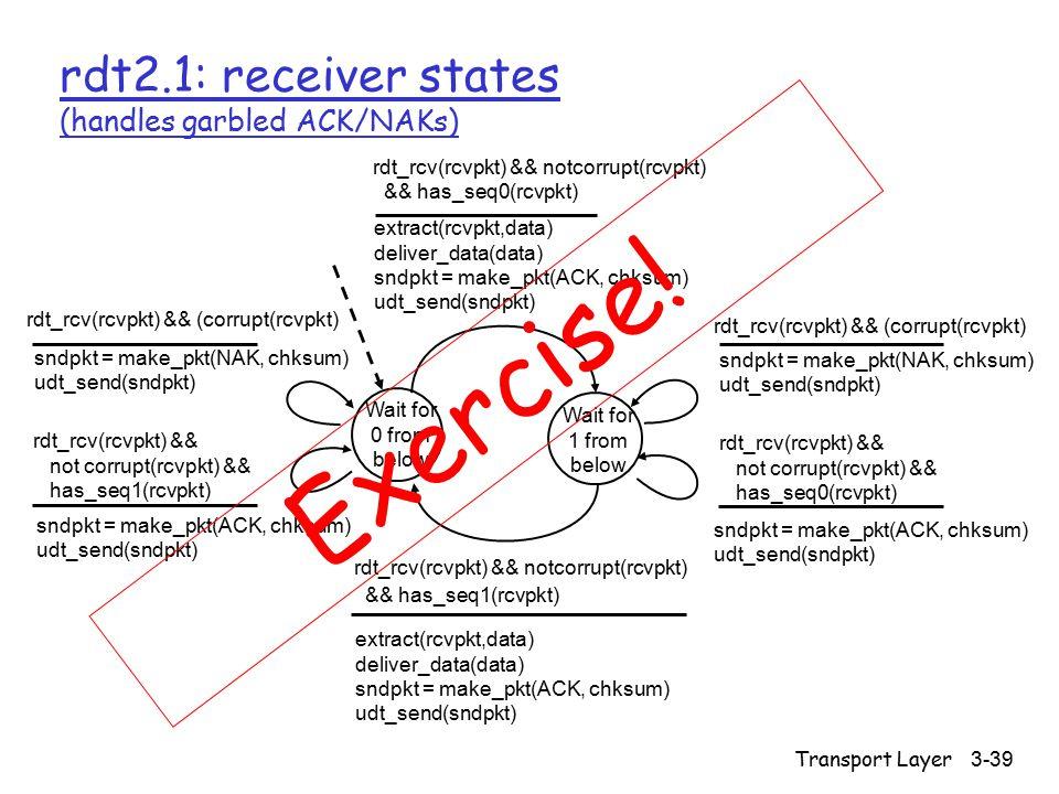 Transport Layer3-39 rdt2.1: receiver states (handles garbled ACK/NAKs) Wait for 0 from below sndpkt = make_pkt(NAK, chksum) udt_send(sndpkt) rdt_rcv(rcvpkt) && not corrupt(rcvpkt) && has_seq0(rcvpkt) rdt_rcv(rcvpkt) && notcorrupt(rcvpkt) && has_seq1(rcvpkt) extract(rcvpkt,data) deliver_data(data) sndpkt = make_pkt(ACK, chksum) udt_send(sndpkt) Wait for 1 from below rdt_rcv(rcvpkt) && notcorrupt(rcvpkt) && has_seq0(rcvpkt) extract(rcvpkt,data) deliver_data(data) sndpkt = make_pkt(ACK, chksum) udt_send(sndpkt) rdt_rcv(rcvpkt) && (corrupt(rcvpkt) sndpkt = make_pkt(ACK, chksum) udt_send(sndpkt) rdt_rcv(rcvpkt) && not corrupt(rcvpkt) && has_seq1(rcvpkt) rdt_rcv(rcvpkt) && (corrupt(rcvpkt) sndpkt = make_pkt(ACK, chksum) udt_send(sndpkt) sndpkt = make_pkt(NAK, chksum) udt_send(sndpkt) Exercise!