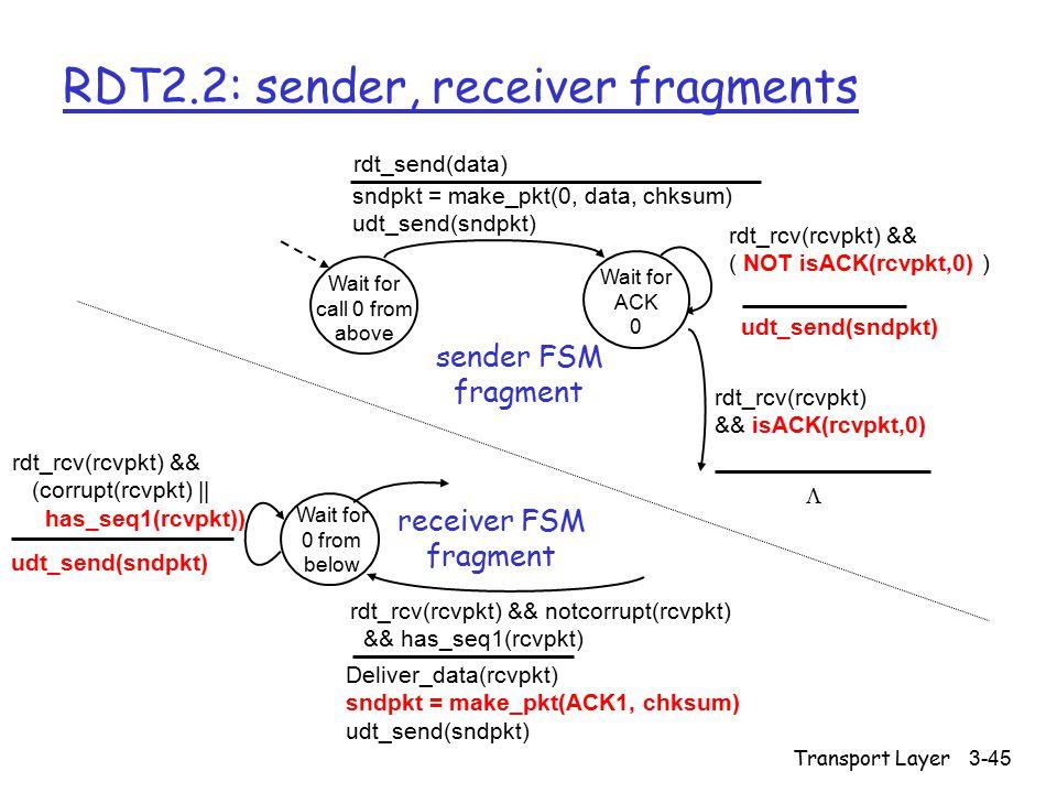 Transport Layer3-45 RDT2.2: sender, receiver fragments Wait for call 0 from above sndpkt = make_pkt(0, data, chksum) udt_send(sndpkt) rdt_send(data) udt_send(sndpkt) rdt_rcv(rcvpkt) && ( NOT isACK(rcvpkt,0) ) rdt_rcv(rcvpkt) && isACK(rcvpkt,0) Wait for ACK 0 sender FSM fragment Wait for 0 from below rdt_rcv(rcvpkt) && notcorrupt(rcvpkt) && has_seq1(rcvpkt) Deliver_data(rcvpkt) sndpkt = make_pkt(ACK1, chksum) udt_send(sndpkt) rdt_rcv(rcvpkt) && (corrupt(rcvpkt) || has_seq1(rcvpkt)) udt_send(sndpkt) receiver FSM fragment 