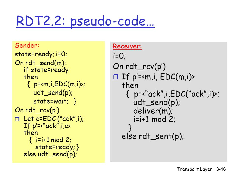 Transport Layer3-46 RDT2.2: pseudo-code… Sender: state=ready; i=0; On rdt_send(m): if state=ready then { p= ; udt_send(p); state=wait; } On rdt_rcv(p') r Let c=EDC ( ack ,i); If p'= then { i=i+1 mod 2; state=ready; } else udt_send(p); Receiver: i=0; On rdt_rcv(p') r If p'= then { p= ; udt_send(p); deliver(m); i=i+1 mod 2; } else rdt_sent(p);