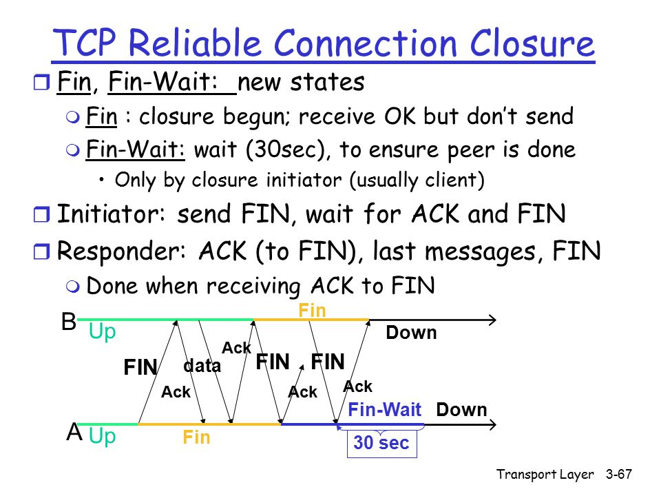 Transport Layer3-67 TCP Reliable Connection Closure r Fin, Fin-Wait: new states m Fin : closure begun; receive OK but don't send m Fin-Wait: wait (30sec), to ensure peer is done Only by closure initiator (usually client) r Initiator: send FIN, wait for ACK and FIN r Responder: ACK (to FIN), last messages, FIN m Done when receiving ACK to FIN A B Up FIN Ack data Ack FIN Ack Up 30 sec Fin-Wait Fin Down
