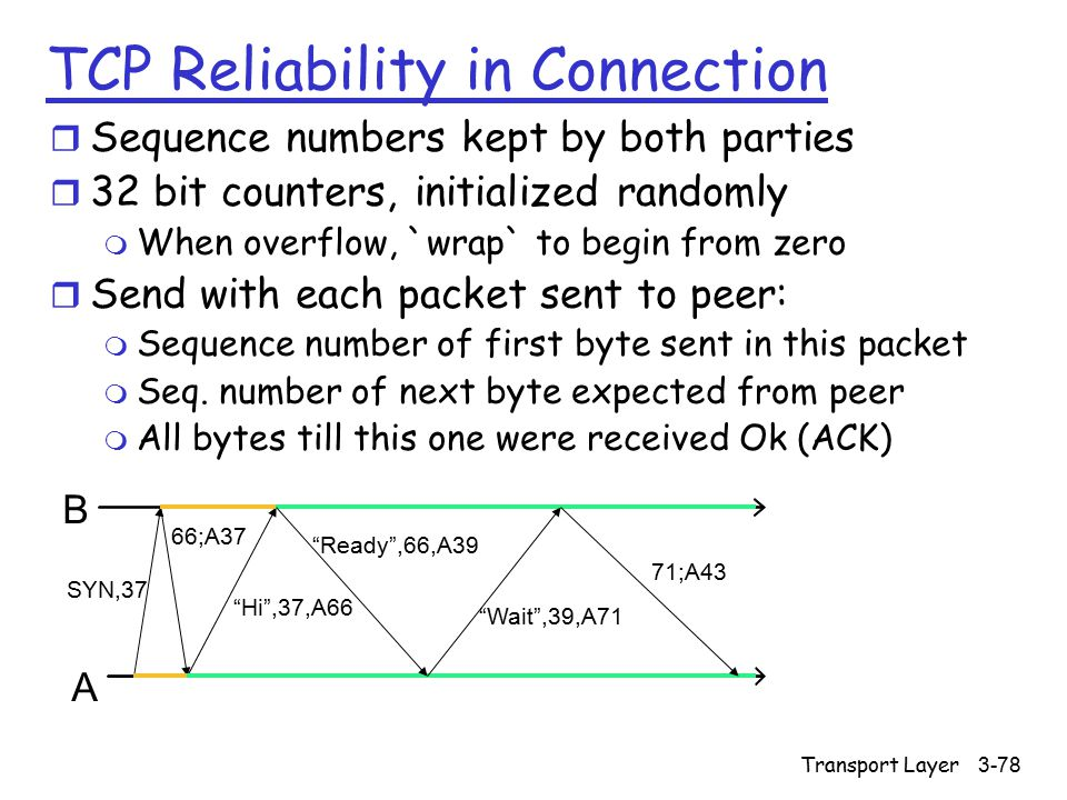 Transport Layer3-78 TCP Reliability in Connection r Sequence numbers kept by both parties r 32 bit counters, initialized randomly m When overflow, `wrap` to begin from zero r Send with each packet sent to peer: m Sequence number of first byte sent in this packet m Seq.