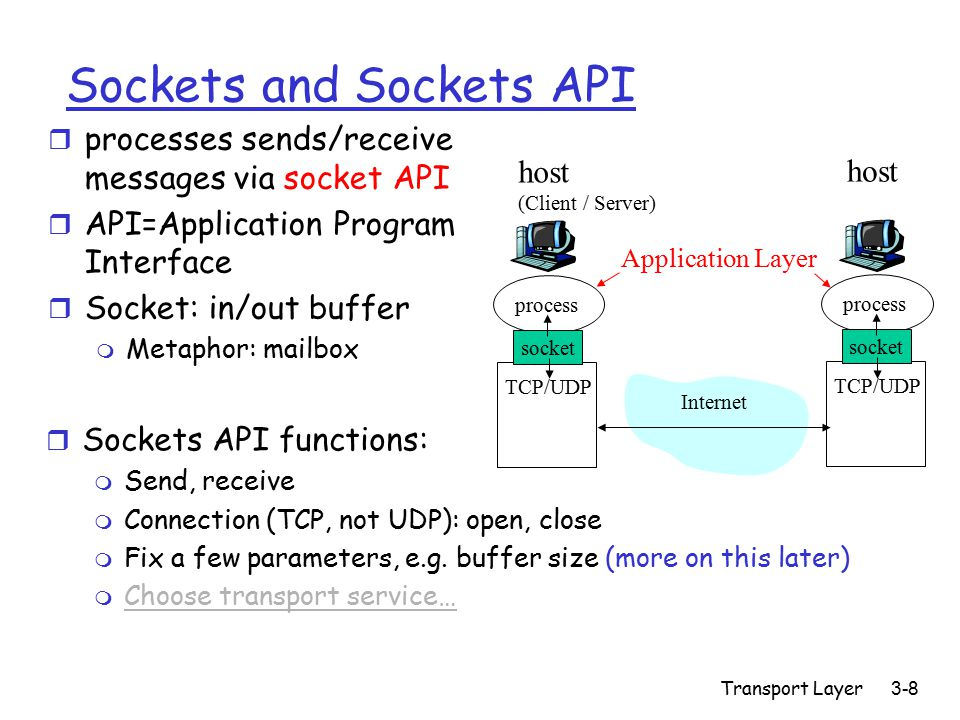 Transport Layer3-8 Sockets and Sockets API r processes sends/receive messages via socket API r API=Application Program Interface r Socket: in/out buffer m Metaphor: mailbox process TCP/UDP socket host (Client / Server) process TCP/UDP socket host Internet r Sockets API functions: m Send, receive m Connection (TCP, not UDP): open, close m Fix a few parameters, e.g.