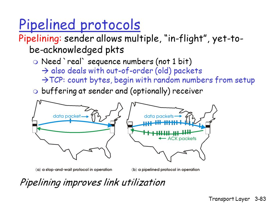 Transport Layer3-83 Pipelined protocols Pipelining: sender allows multiple, in-flight , yet-to- be-acknowledged pkts m Need `real` sequence numbers (not 1 bit)  also deals with out-of-order (old) packets  TCP: count bytes, begin with random numbers from setup m buffering at sender and (optionally) receiver Pipelining improves link utilization