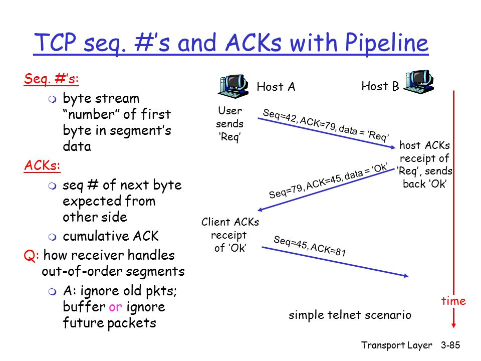 Transport Layer3-85 TCP seq. #'s and ACKs with Pipeline Seq.