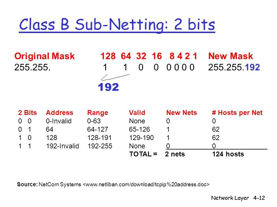 Network Layer4-12 Network Layer Class B Sub-Netting: 2 bits Original Mask 128 64 32 16 8 4 2 1New Mask 255.255. 1 1 0 0 0 0 0 0 255.255.192 192 2 Bits