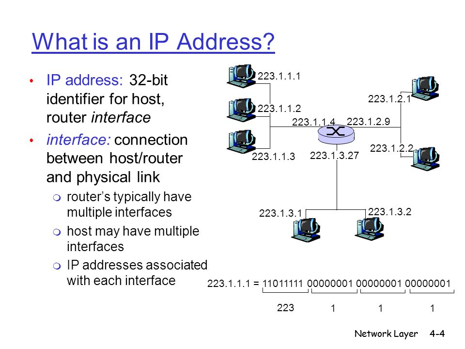 Network Layer4-25 Getting a datagram from source to dest.