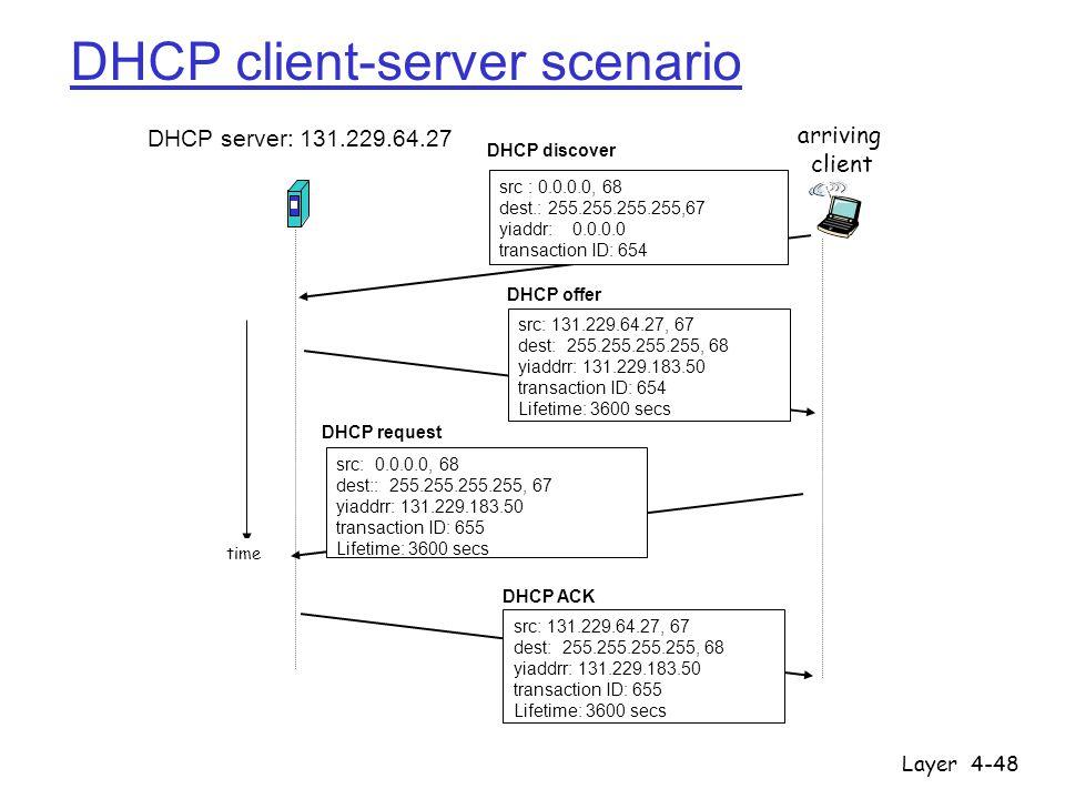 Network Layer4-48 DHCP client-server scenario DHCP server: 131.229.64.27 arriving client time DHCP discover src : 0.0.0.0, 68 dest.: 255.255.255.255,6