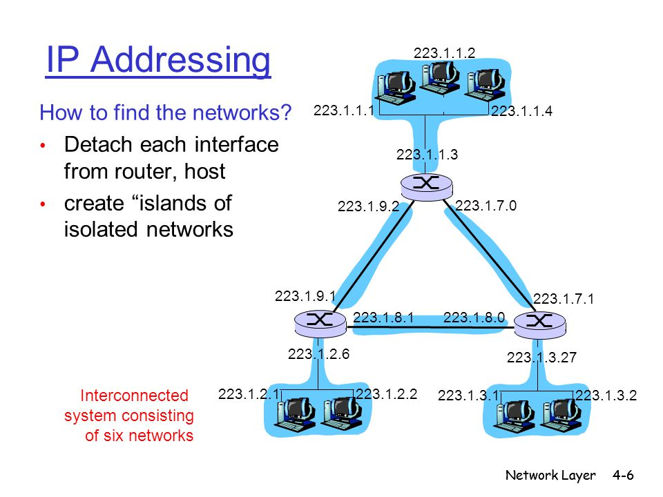 Network Layer4-27 IP datagram format ver length 32 bits data (variable length, typically a TCP or UDP segment) 16-bit identifier Internet checksum time to live 32 bit source IP address IP protocol version number header length max number remaining hops (decremented at each router) fragmentation total datagram length upper layer protocol head.