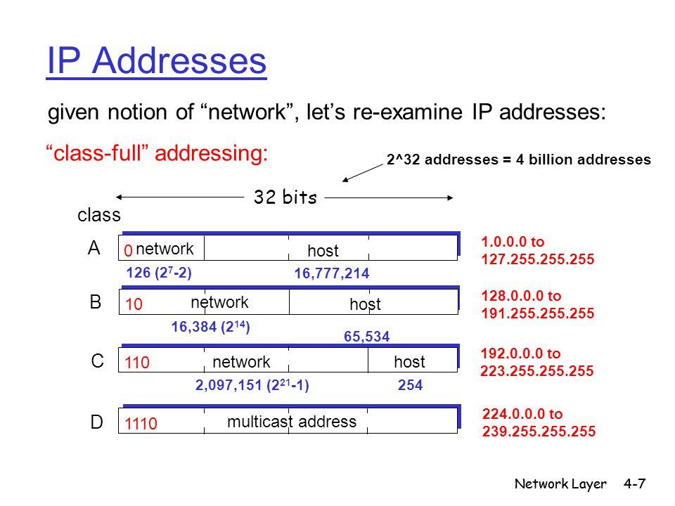 Network Layer4-48 DHCP client-server scenario DHCP server: 131.229.64.27 arriving client time DHCP discover src : 0.0.0.0, 68 dest.: 255.255.255.255,67 yiaddr: 0.0.0.0 transaction ID: 654 DHCP offer src: 131.229.64.27, 67 dest: 255.255.255.255, 68 yiaddrr: 131.229.183.50 transaction ID: 654 Lifetime: 3600 secs DHCP request src: 0.0.0.0, 68 dest:: 255.255.255.255, 67 yiaddrr: 131.229.183.50 transaction ID: 655 Lifetime: 3600 secs DHCP ACK src: 131.229.64.27, 67 dest: 255.255.255.255, 68 yiaddrr: 131.229.183.50 transaction ID: 655 Lifetime: 3600 secs