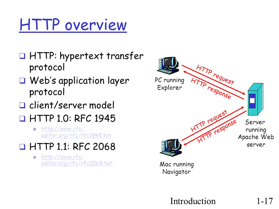 Introduction1-17 HTTP overview  HTTP: hypertext transfer protocol  Web's application layer protocol  client/server model  HTTP 1.0: RFC 1945  http://www.rfc- editor.org/rfc/rfc1945.txt http://www.rfc- editor.org/rfc/rfc1945.txt  HTTP 1.1: RFC 2068  http://www.rfc- editor.org/rfc/rfc2068.txt http://www.rfc- editor.org/rfc/rfc2068.txt PC running Explorer Server running Apache Web server Mac running Navigator HTTP request HTTP response