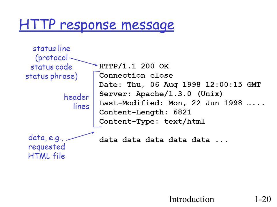 Introduction1-20 HTTP response message HTTP/1.1 200 OK Connection close Date: Thu, 06 Aug 1998 12:00:15 GMT Server: Apache/1.3.0 (Unix) Last-Modified: Mon, 22 Jun 1998 …...